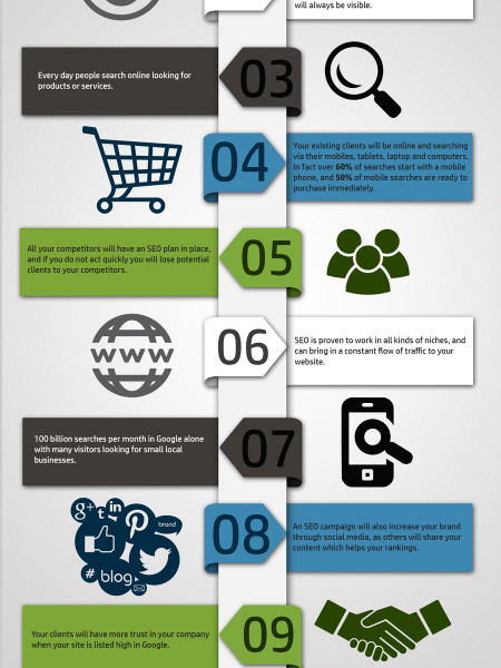 The Reasons SEO Is Important For Businesses Infographic