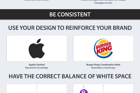 The Recipe For A Perfect Logo  Infographic