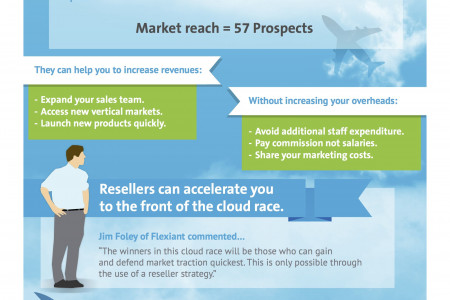 The Reseller Propeller [Infographic] Infographic