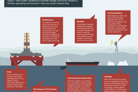 The Resource Frontier Infographic