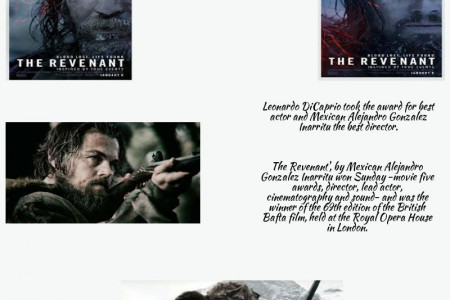 THE REVENANT  2015 Movie In Oscar Infographic