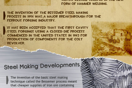 The Rich History of Metal Forging as an Art  Infographic
