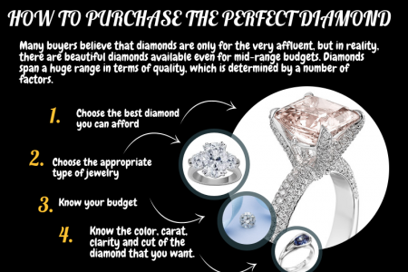 The Right Diamond Infographic