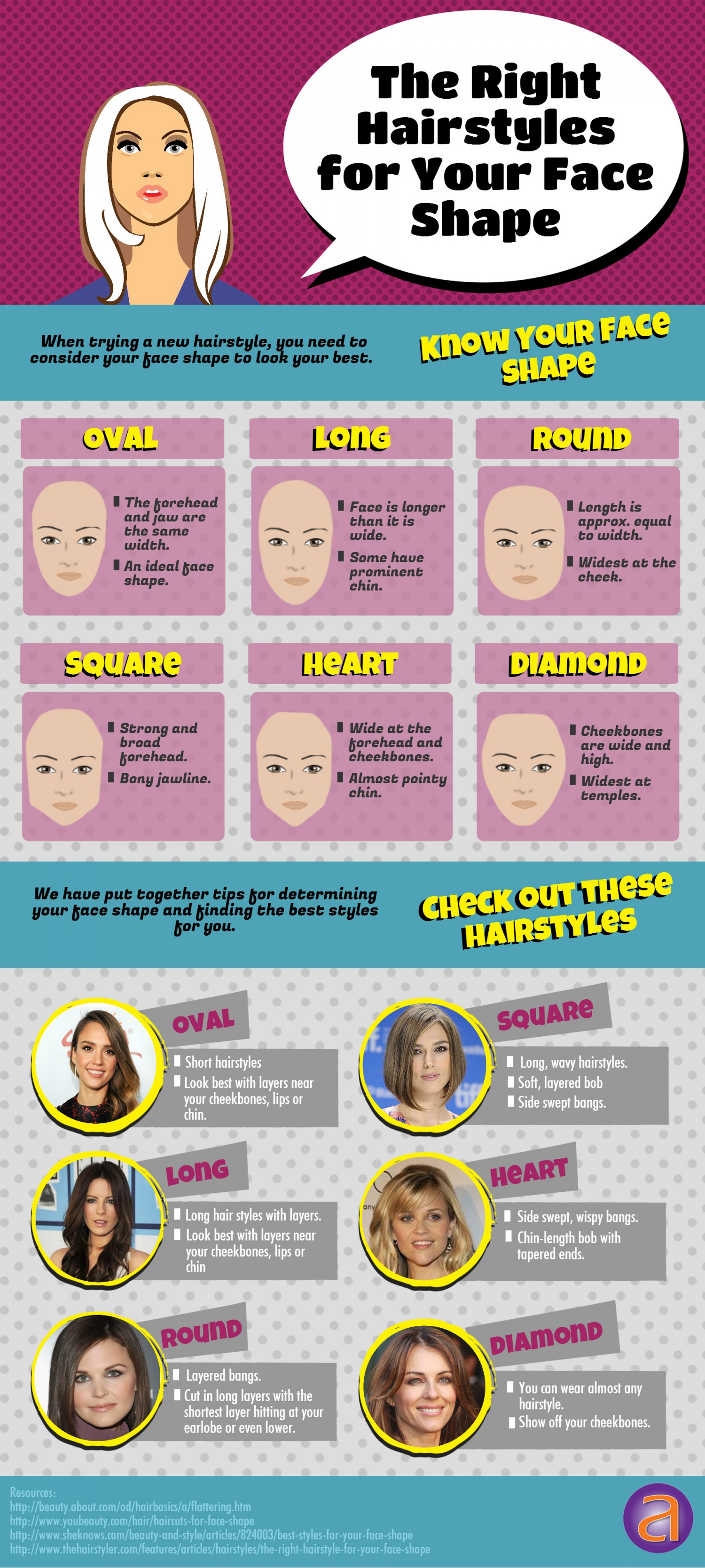 The Right Hairstyles for Your Face Shape Infographic