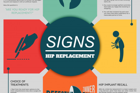 The Right Time To Get Hip Replacement Infographic