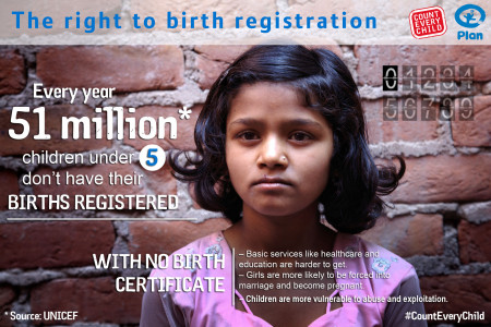 The right to birth registration Infographic