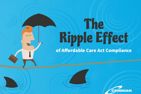 The Ripple Effect of Affordable Care Act Compliance Infographic