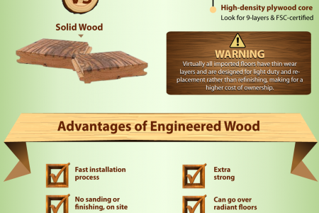 The Rise of Engineered Wood Flooring Infographic