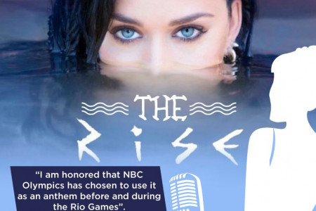 The RISE of Katy Perry Infographic