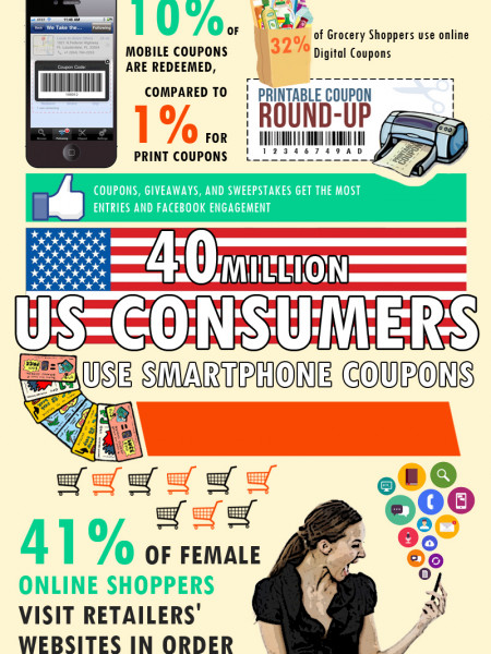 The Rise of Online Coupons Infographic