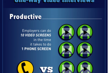 The Rise of Video Interviewing  Infographic