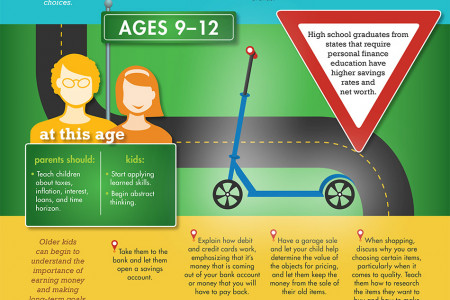 The Road to Responsible Spending: Teaching Your Kids About Money Infographic