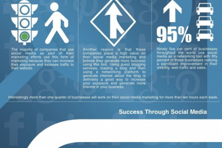 The Road to Success Using Social Media Infographic