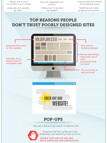 The ROI of Great Web Design Infographic