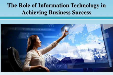 The Role of Information Technology in Achieving Business Success Infographic