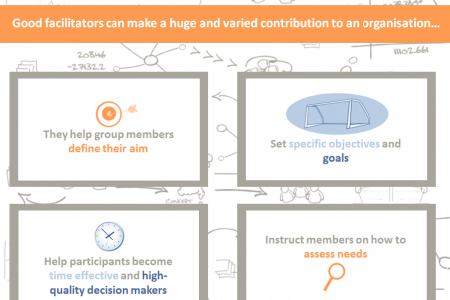 The Roles & Responsibilities of a Facilitator Infographic