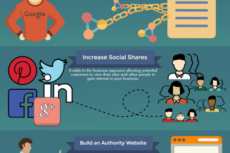 The Rules of SEO Infographic