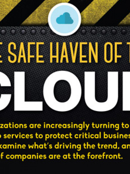The Safe Haven of the Cloud Infographic