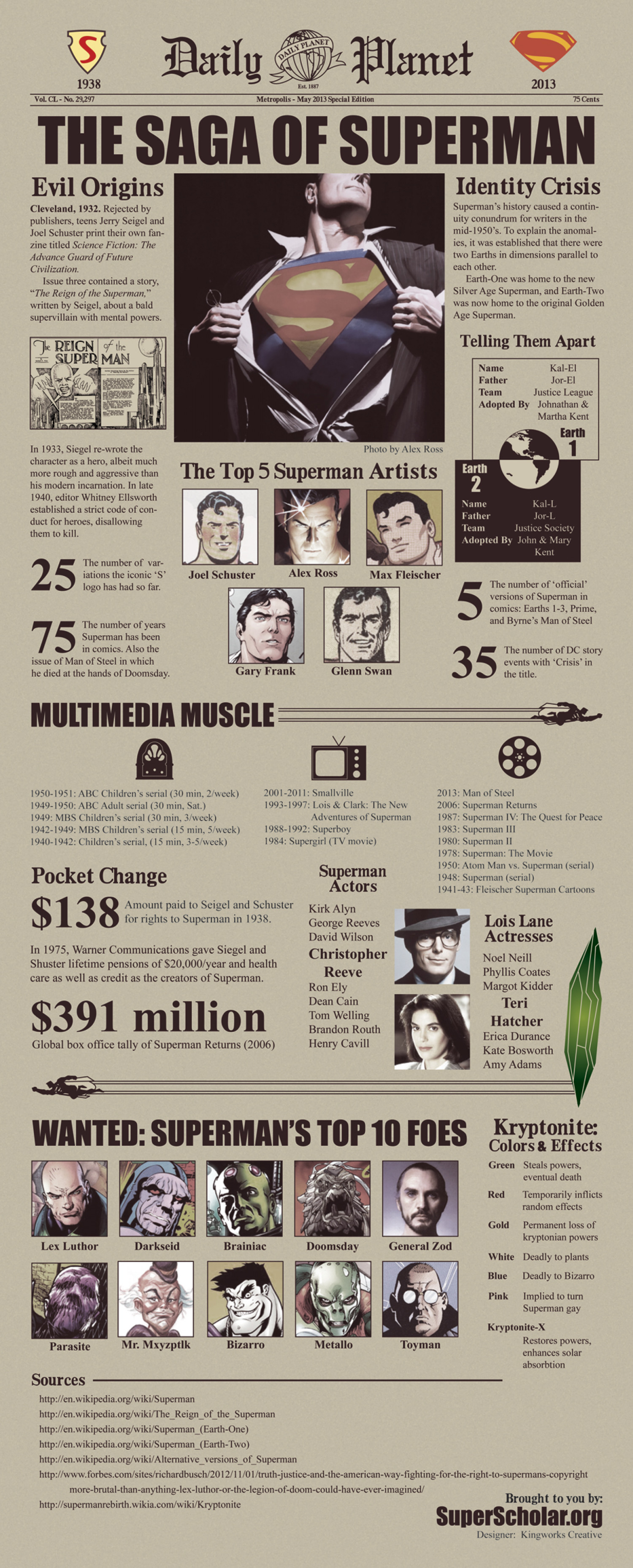 The Saga of Superman Infographic