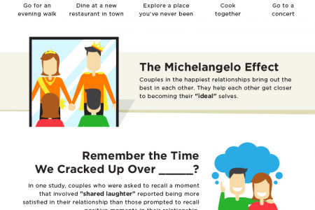 The science behind a happy relationship Infographic