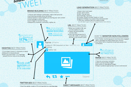 The Science Behind the Tweet Infographic
