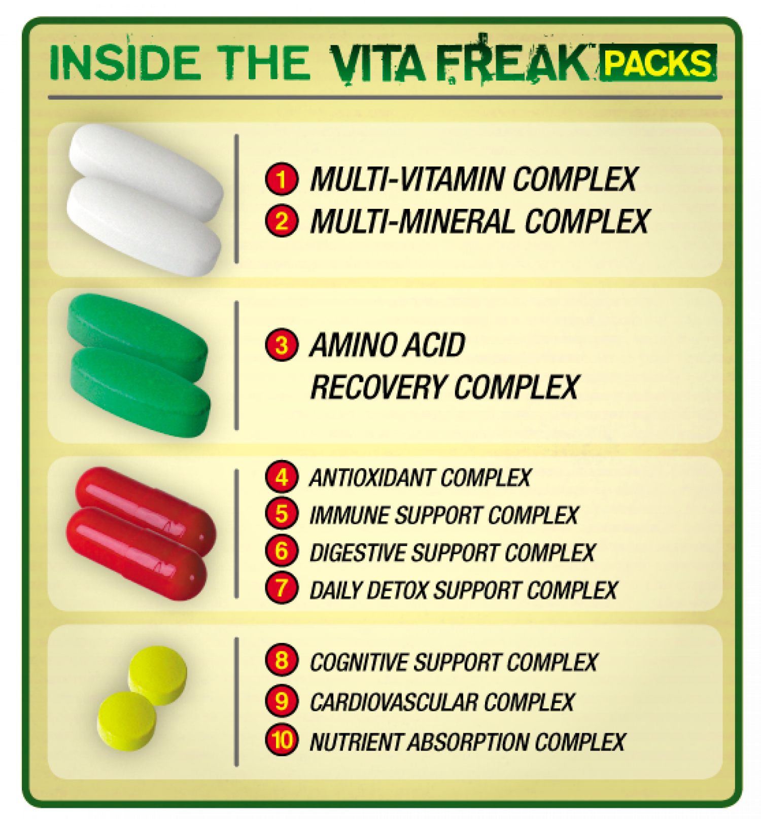 The Science Behind VITA FREAK PACKS Infographic