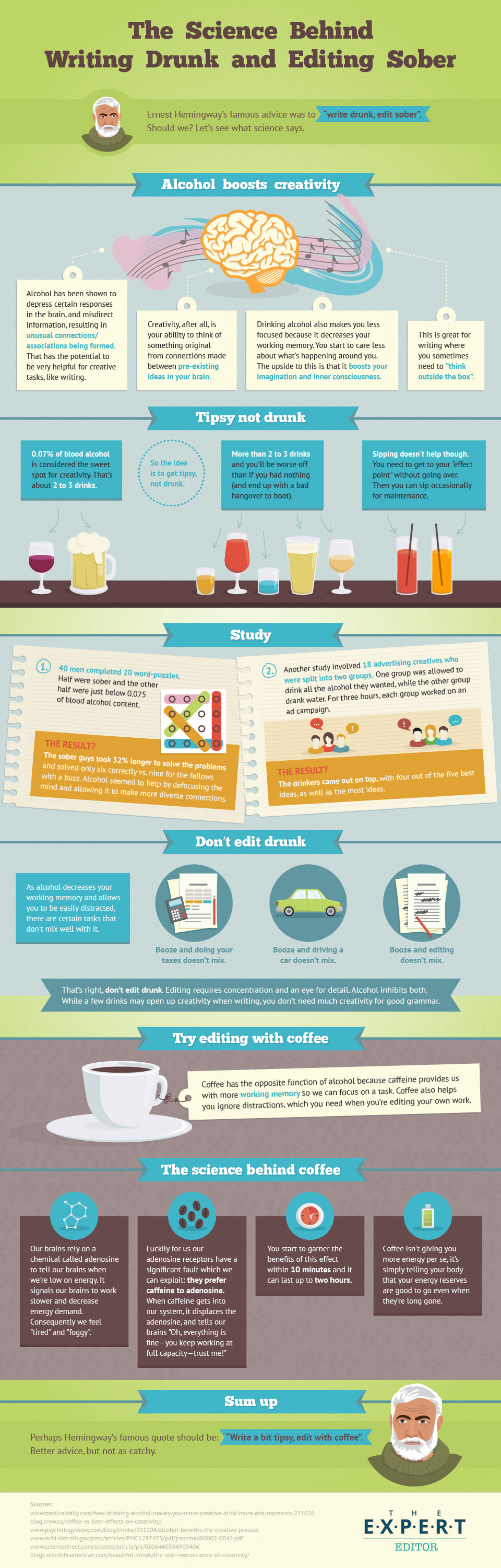The Science Behind Writing Drunk and Editing Sober Infographic