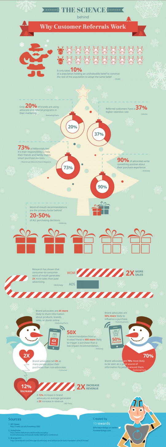 The Science of Customer Referrals - Holiday Edition