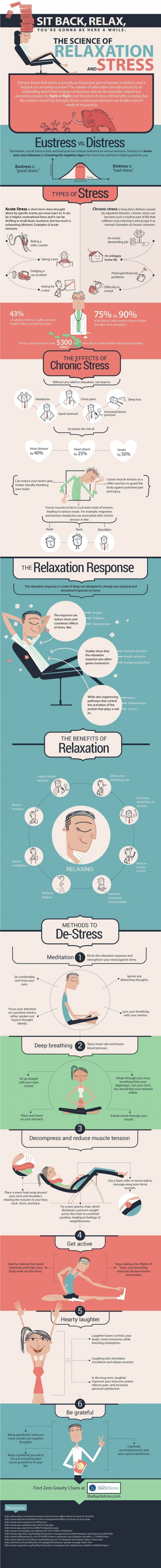 THE SCIENCE OF RELAXATION AND STRESS