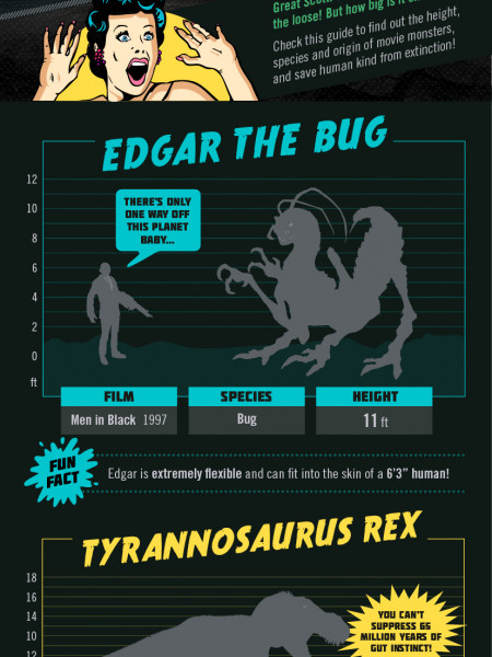 The Sci-Fi Monster Size Guide Infographic