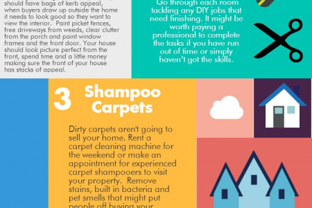 THE SECRET OF GETTING THE BEST PRICE FOR YOUR HOUSE Infographic