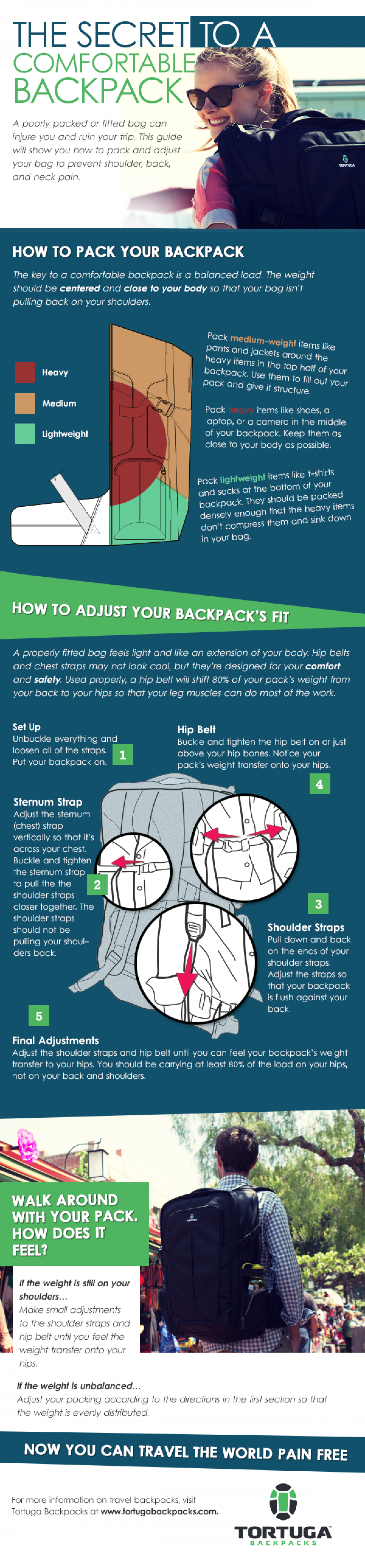 The Secret to a Comfortable Backpack Infographic