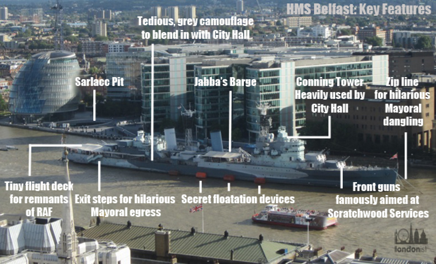 The Secrets Of HMS Belfast Infographic