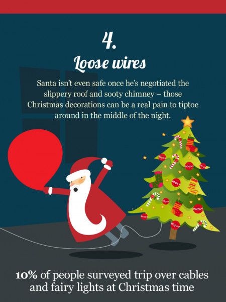 The Seven Perils of being Santa   Infographic