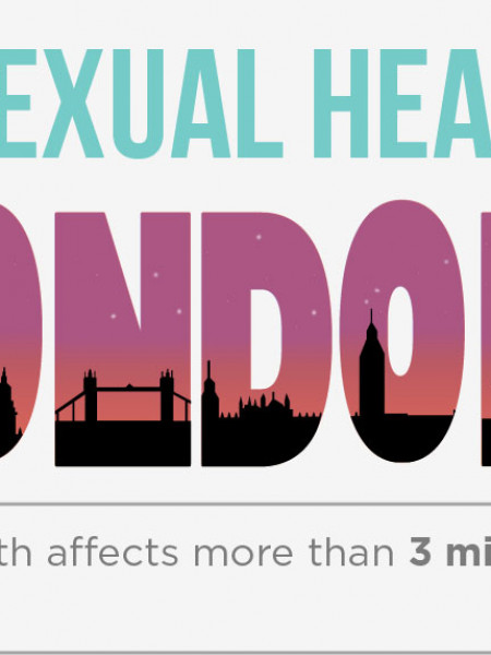 The Sexual Health of Londoners Infographic