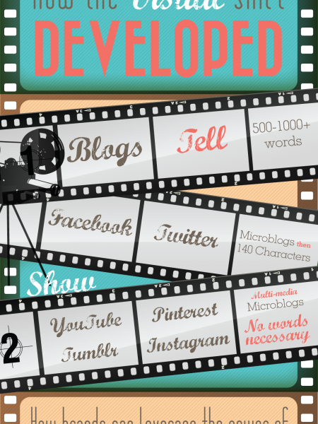 The Shift to Visual Social Media  Infographic