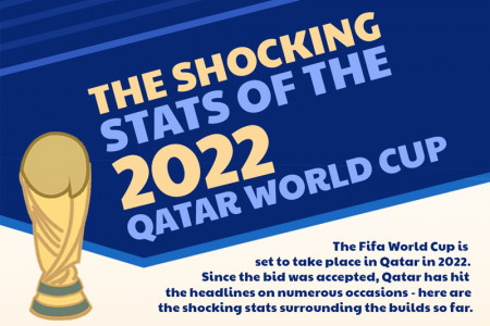 The Shocking Statistics of the 2022 Qatar World Cup Infographic