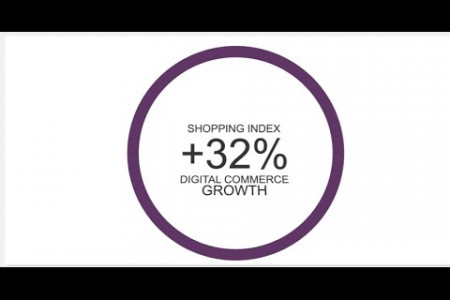 The Shopping Index in 30 Seconds Infographic