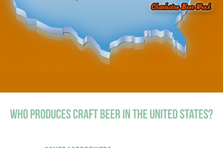 The Six Beer Festivals You Should Go to for the Summer and Early Fall Infographic