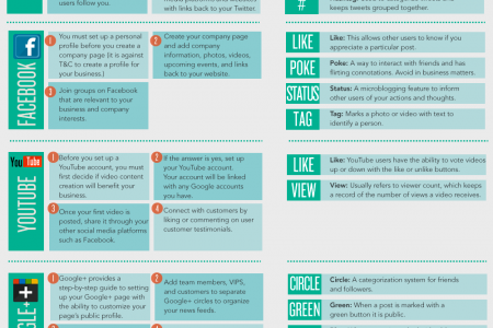 The Small Business Social Media Cheat Sheet Infographic