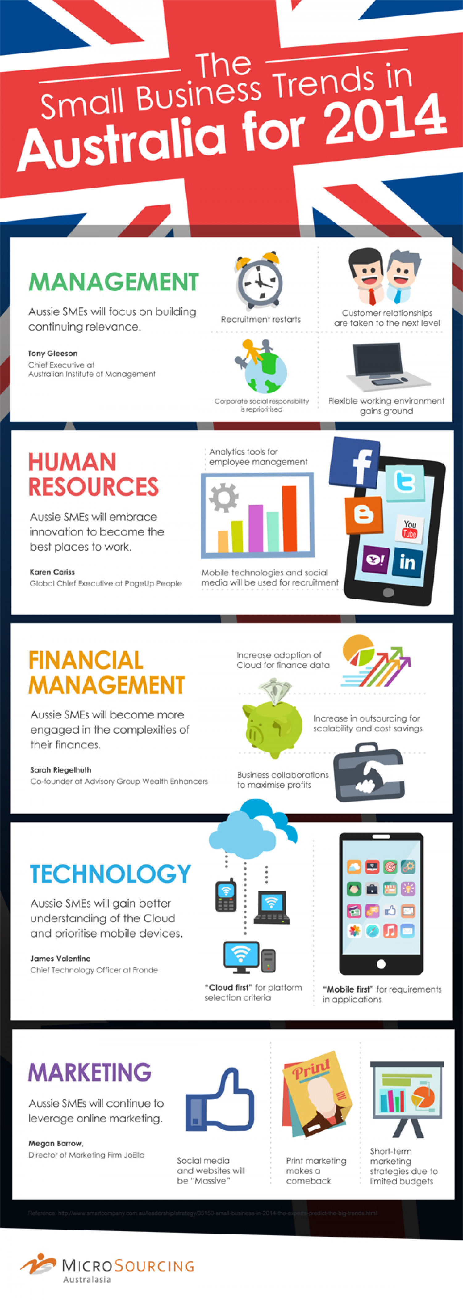 The Small Business Trends in Australia for 2014 Infographic