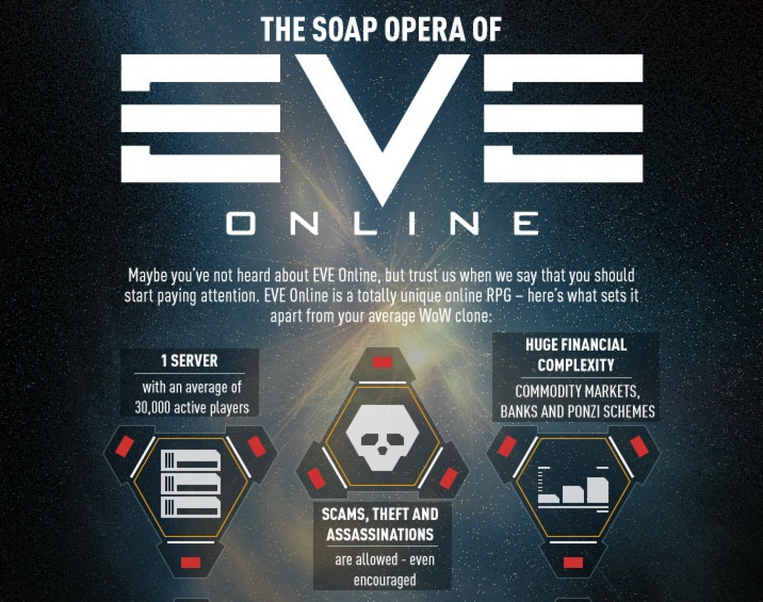 The Soap Opera of EVE Online Infographic