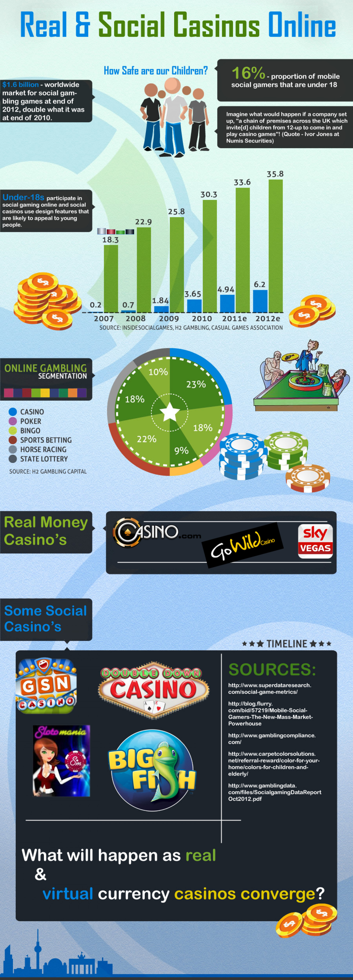 Online casinos problems harrahs casino players card