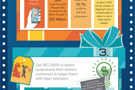 The Social Gifting Solution Infographic