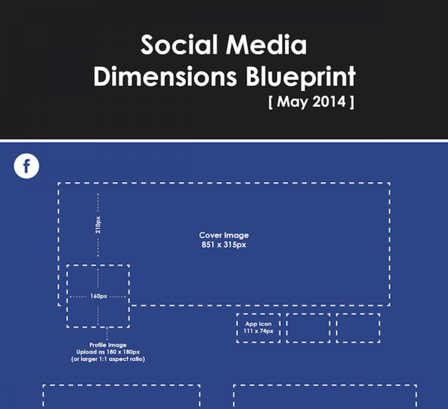 The Social Media Dimensions Blueprint Infographic