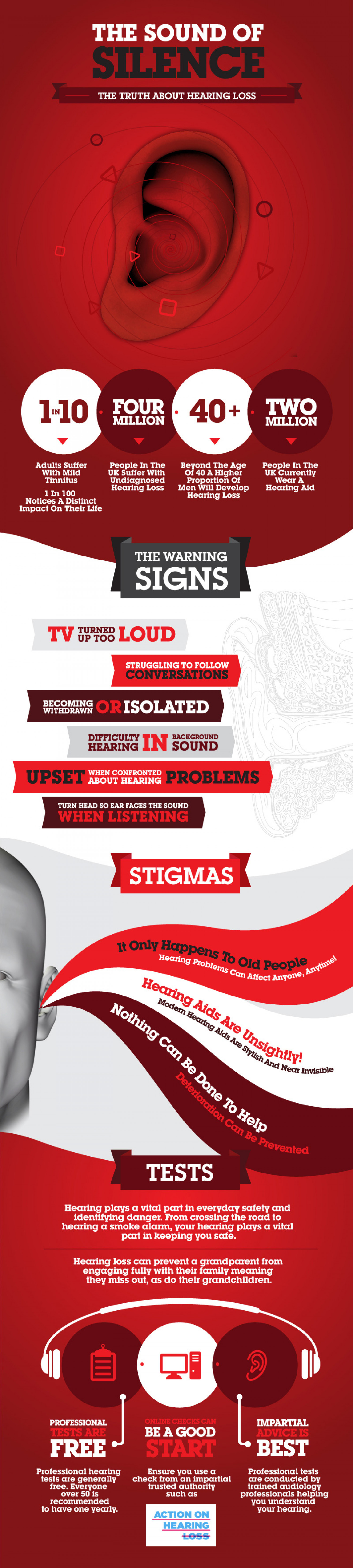 The Sound of Silence Infographic