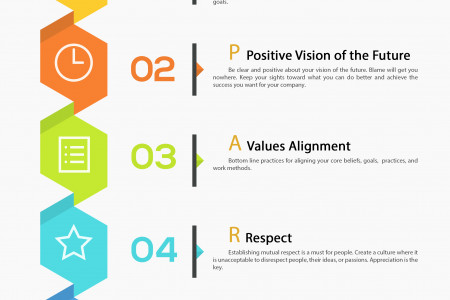 The Spark Model Detailed Infographic