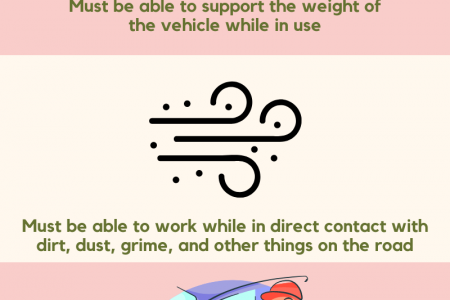 The special characteristics of truck bearings Infographic