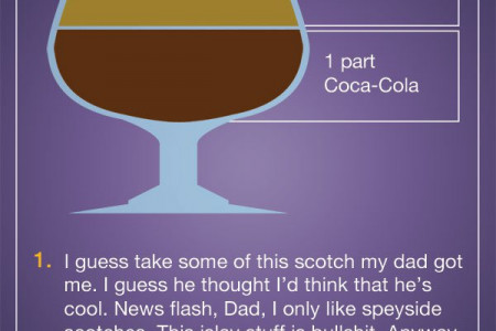 The Spoiled Brat cocktail Infographic