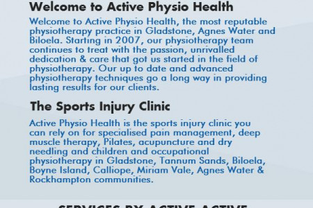 The Sports Injury Clinic Infographic